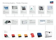 SMA Monitor Product Overview 2010-2011